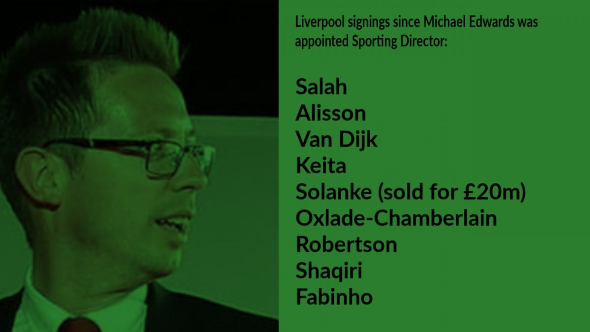 Liverpool signings since Michael Edwards was appointed Sporting Director